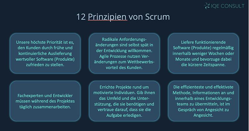 Agile Prinzipien erklärt  1-6 Scrum Simulation