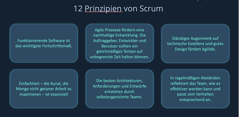 Agile Prinzipen erklärt 7-12 Scrum Simulation PlayAgile